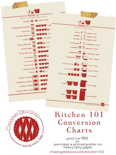 Kitchen Conversions by Printable Kitchen Conversion Chart