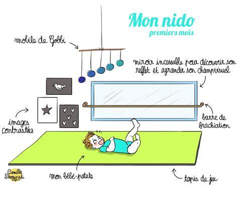 Installer Des Rideaux by Installer Des Rideaux 13 Comment Jai Voulu R233aliser