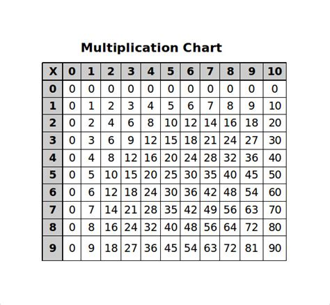 diagram using multiplication common worksheets 187 multiplication tables pdf preschool and kindergarten worksheets