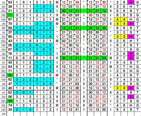 data hk data keluaran hongkong pengeluaran singapore newhairstylesformen2014