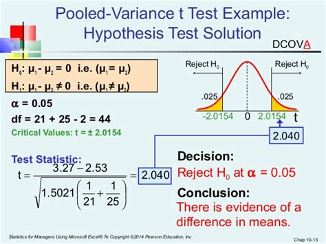 2 sle t test two sle hypothesis tests