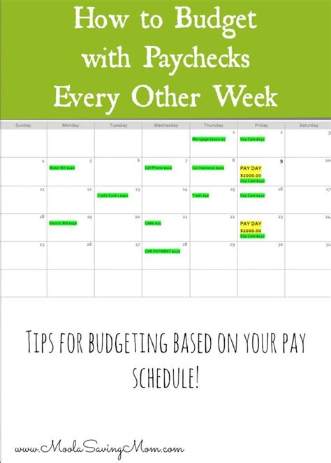 25 best ideas about weekly budget on budget