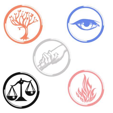 factions divergent faction