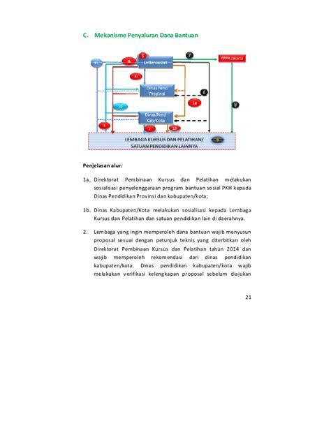 format buku besar pkh juknis pkh 2014 1