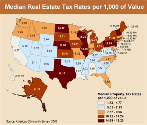residential real estate tax rates