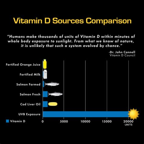 tanning beds vitamin d 28 images scientists at the