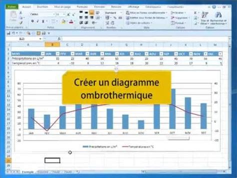 comment analyser un diagramme ombrothermique pdf ft 3 comment analyser un diagramme ombrothermique by