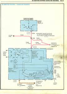 1978 1983 chevrolet malibu v8 ignition system wiring diagram binatani