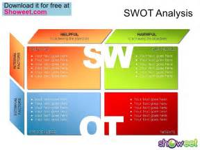 Swot Analysis Free Powerpoint Charts Swot Analysis Template Powerpoint Free