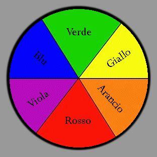 tavola dei colori primari e secondari l accostamento dei colori in fotografia phototutorial