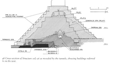 section of pyramid molly jacques s iarc blog folio opus week three