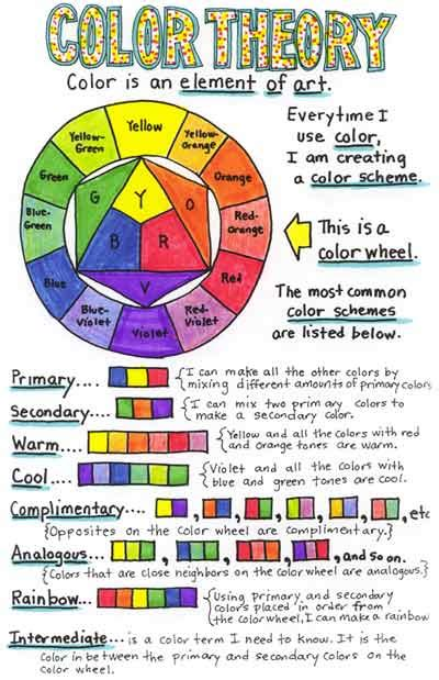 page layout theory the abcs of art learn about more complex color theory in