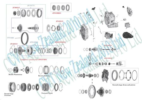 Suzuki Cvt Transmission Problems Suzuki Cvt Suzuki 2 Stage Cvt Jf015 Cvt Parts Limited