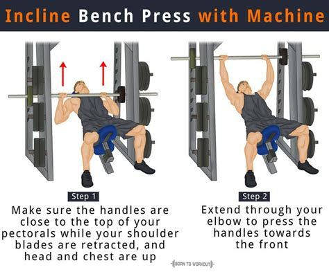 incline bench press benefits incline bench press how to do benefits forms muscles worked