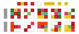 plan 2014 pour mon potager en carr 233 dans la d emy
