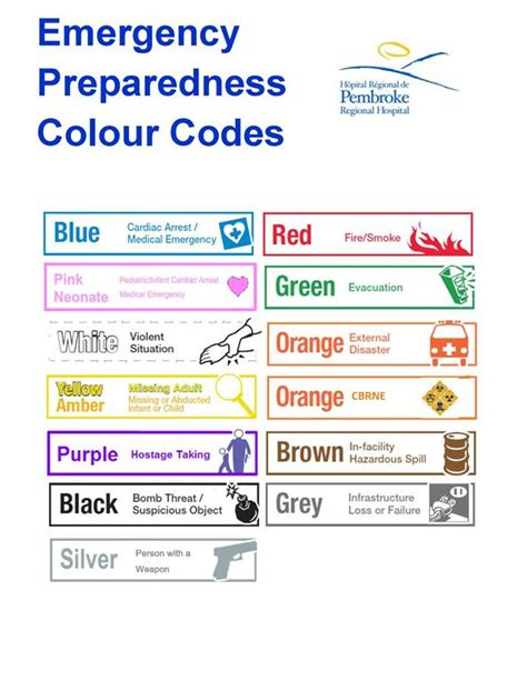 code colors in hospital code colors in hospital what do hospital color codes