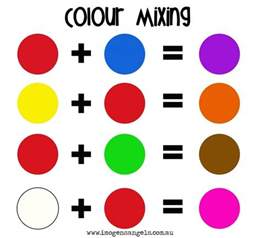 what colors do you mix to make 1000 ideas about color mixing chart on