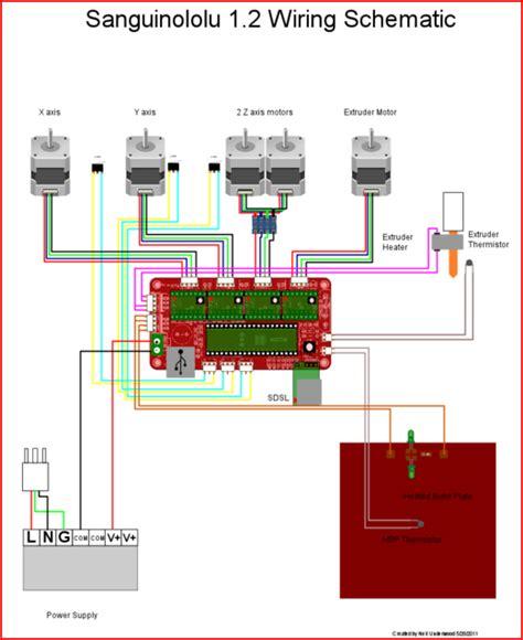 reprap wiring diagram reprap prusa i3 wiring diagram efcaviation