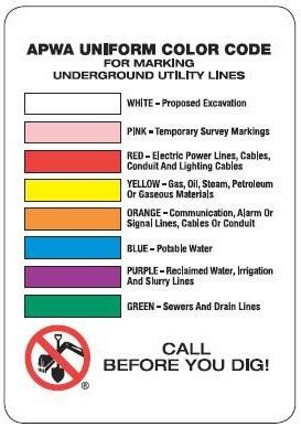 underground utility locating consultants llc locating