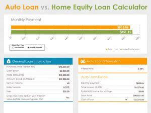 house equity loan calculator 74 best my favorite internet word templates images on