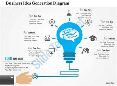 engineering design idea generation business idea generation diagram flat powerpoint design