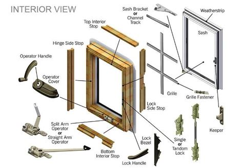 Andersen Gliding Sliding Swinging Patio Door Parts