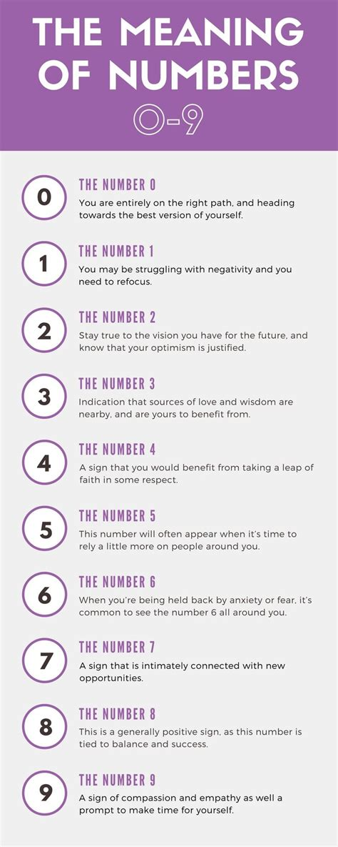 numerology report  secret meaning  numbers
