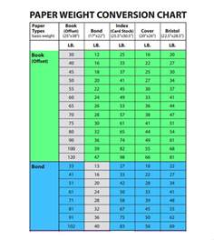How To Make A Paper Weight - sle weight conversion chart 9 free documents in pdf