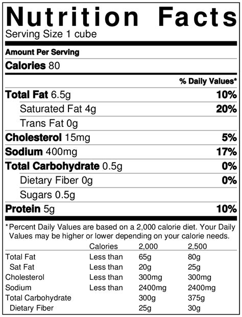 Nutritional Information For Cottage Cheese by Nutrition Facts Amul Cheese Vs Britannia Cheese Vs Paneer