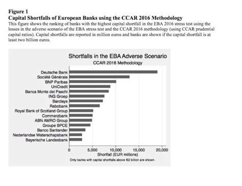 La Miglior Banca by Intesa La Miglior Banca Europea Forum Di Investireoggi