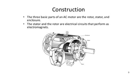 3 phase induction motor construction design of single phase induction motor