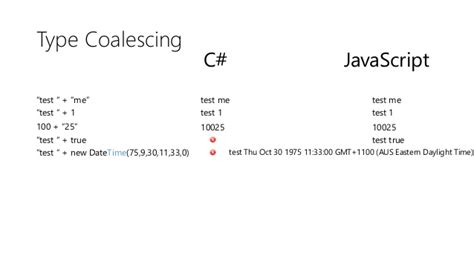 javascript date format compare javascript compare datetime phpsourcecode net