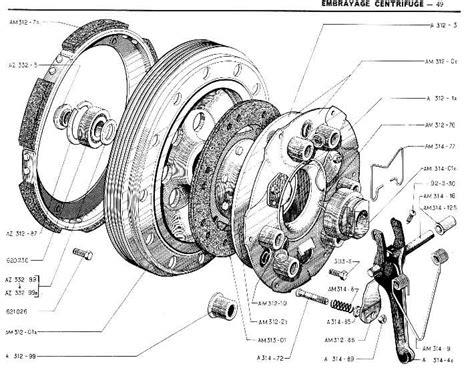 sistema de embrague sistema de embrague de fricci 243 n parte 2 8000vueltas com