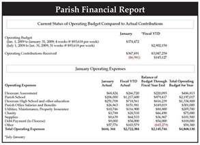 Monthly Financial Report Template by Eric Mcardle Monthly Financial Reports Catholic