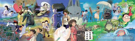 film manga ghibli historique du studio ghibli