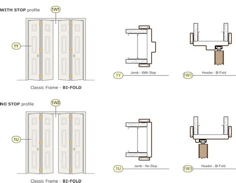How To Install A Bifold Closet Door Terrific Installing Bifold Closet Doors Opening Roselawnlutheran