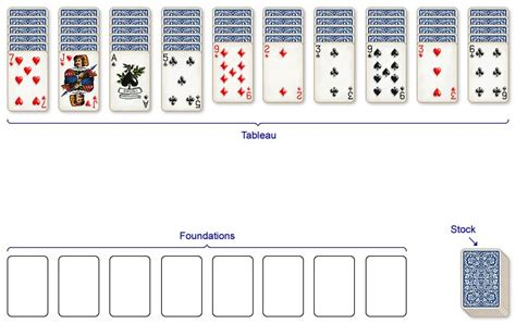 game rules layout solitaire city how to play spider solitaire