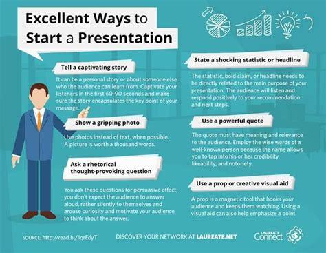 Presentation Skills Quotes Quotesgram Show Ideas For Presentations