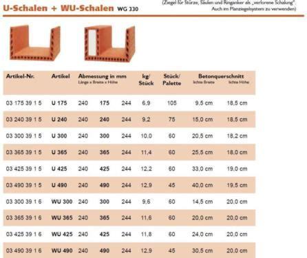 Poroton U Schale by Juw 246 Poroton Wu Schalen 365mm F 252 R St 252 Rze Und Ringanker