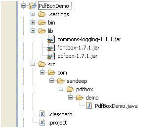 pdfbox template apache pdfbox api tutorial savvy