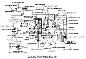 1990 mazda b2200 vacuum lines engine mechanical problem 1990