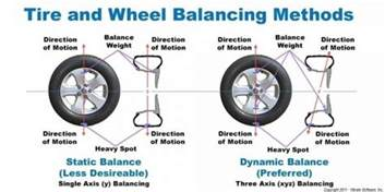 Tires Not Balanced Symptoms The Difference Between Wheel Balancing And Wheel Alignment
