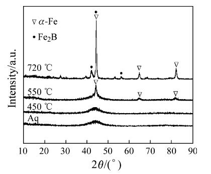 xrd pattern for amorphous phase precipitation and isothermal crystallization