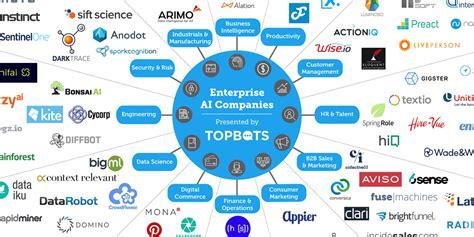The Essential Landscape Of Enterprise Ai Companies Topbots