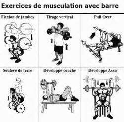 barre de musculation exercices et mat 233 riel