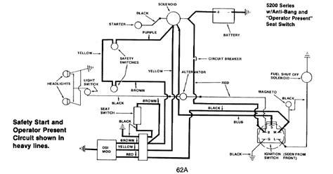guidelines for receiving feedback wiring diagrams repair