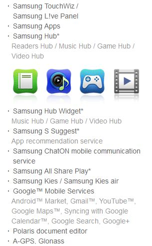 Dan Fitur Samsung Galaxy Tab 2 P3100 samsung galaxy tab 2 7 0 harga dan spesifikasi