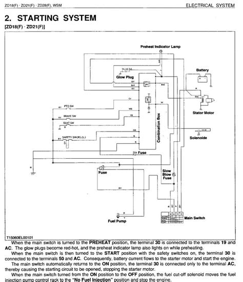 engine wiring kubota diesel engine wiring diagram engines