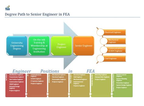 career paths  efl energy fiji limited