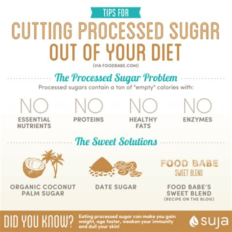 food babe s tips for cutting out processed sugar